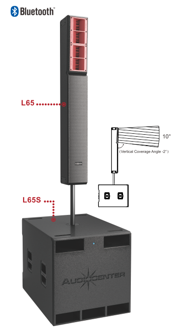 Loa hội trường AUDIOCENTER L65+L65S Column GERMANY/China